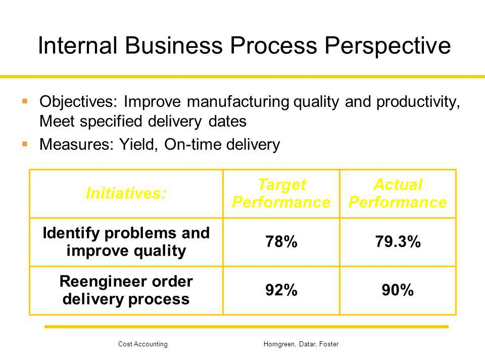 Cost Accounting Horngreen, Datar, Foster Internal Business Process Perspective Objectives: Improve manufacturing quality and productivity, Meet specif