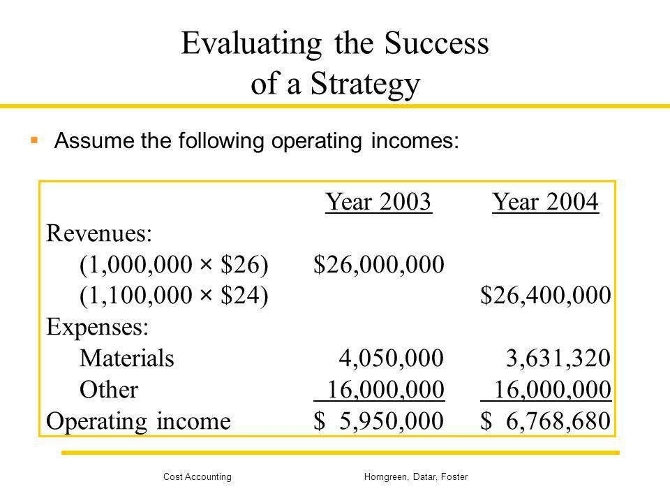 Cost Accounting Horngreen, Datar, Foster Evaluating the Success of a Strategy Assume the following operating incomes: Year 2003 Year 2004 Revenues: (1