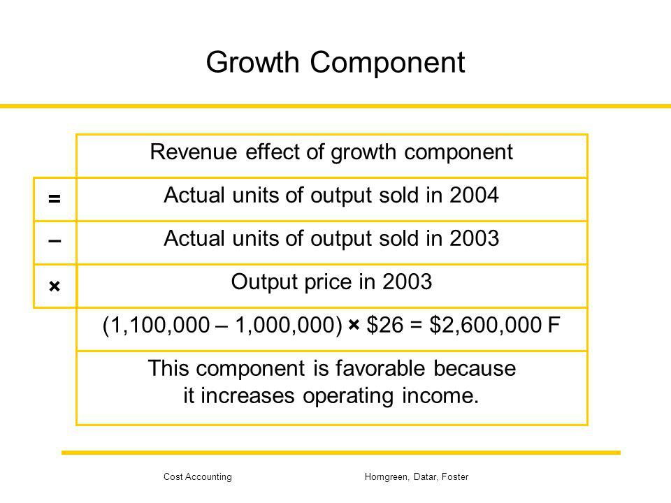 Cost Accounting Horngreen, Datar, Foster Growth Component Revenue effect of growth component Actual units of output sold in 2004 Actual units of outpu