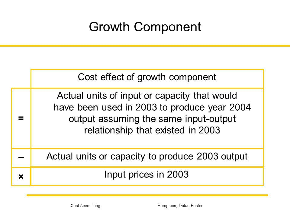 Cost Accounting Horngreen, Datar, Foster Growth Component Cost effect of growth component Actual units of input or capacity that would have been used