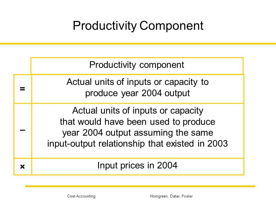 Cost Accounting Horngreen, Datar, Foster Productivity Component Productivity component Actual units of inputs or capacity to produce year 2004 output