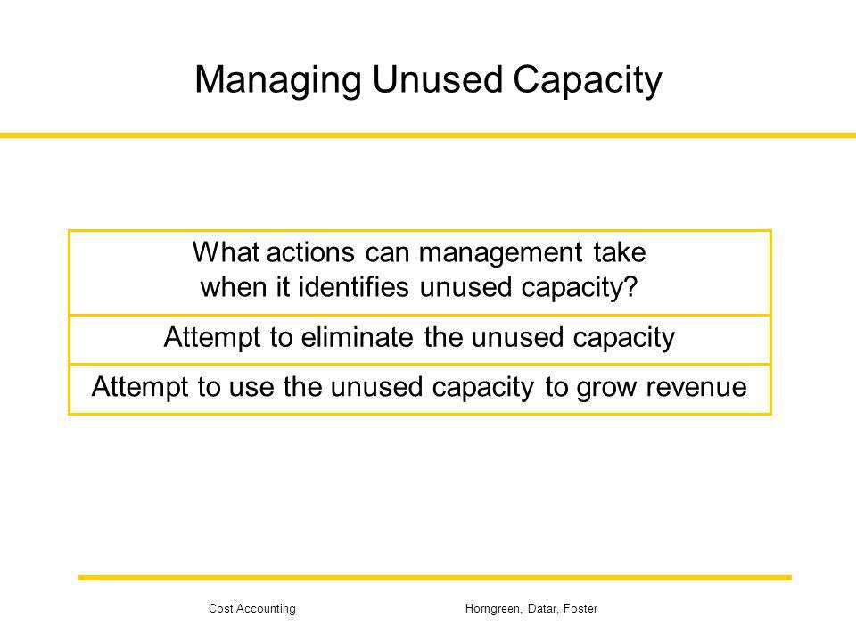 Cost Accounting Horngreen, Datar, Foster Managing Unused Capacity What actions can management take when it identifies unused capacity? Attempt to elim