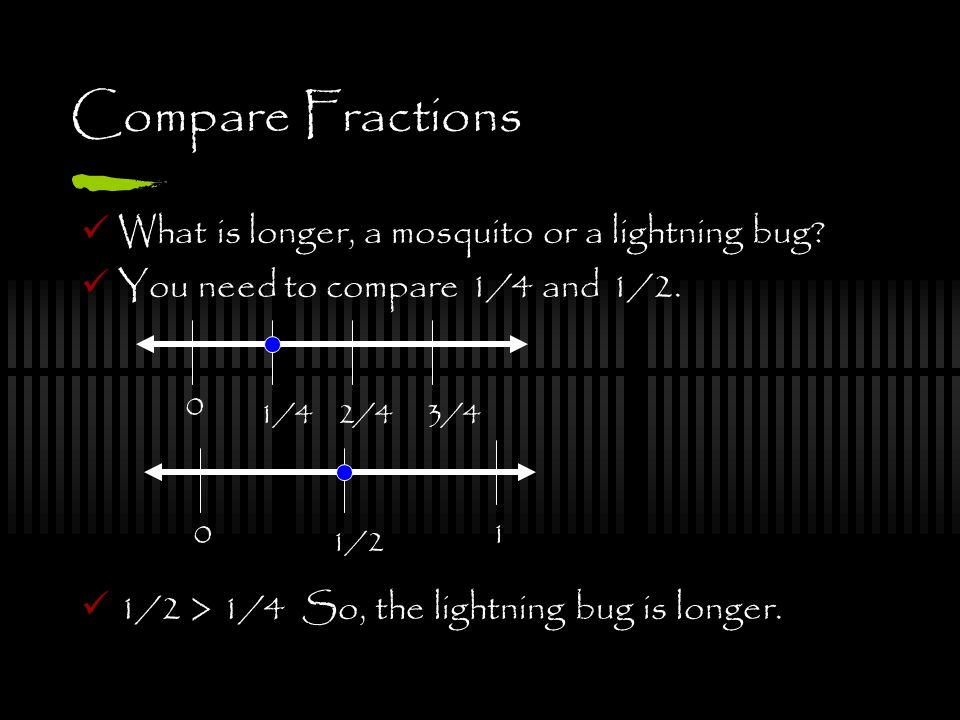 Compare Fractions Which is longer, a field cricket or a whirligig beetle? You can use models to compare 5/8 and 3/8. The model shows that 5/8 > 3/8 So