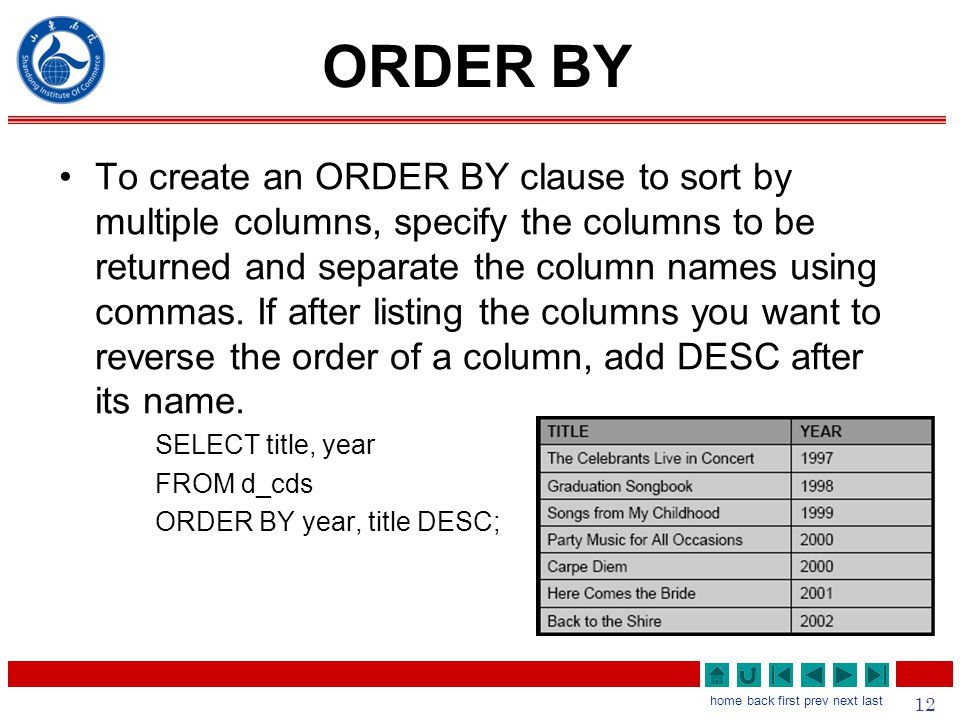 12 home back first prev next last ORDER BY To create an ORDER BY clause to sort by multiple columns, specify the columns to be returned and separate the column names using commas.