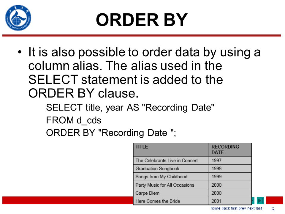 8 home back first prev next last ORDER BY It is also possible to order data by using a column alias.