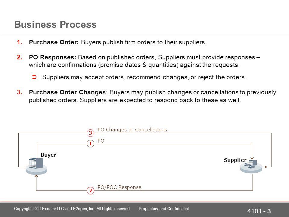 4101 - 44 Copyright 2011 Exostar LLC and E2open, Inc.