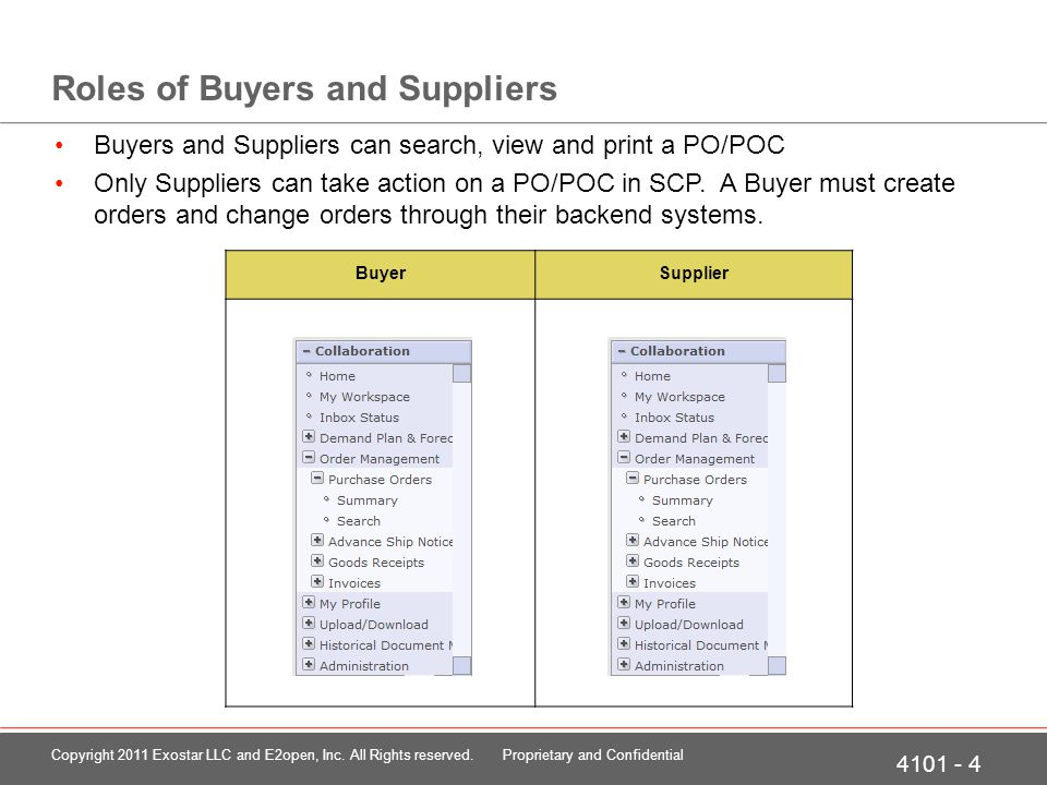 4101 - 5 Copyright 2011 Exostar LLC and E2open, Inc.