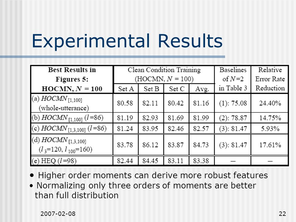 2007-02-0822 Experimental Results Higher order moments can derive more robust features Normalizing only three orders of moments are better than full distribution