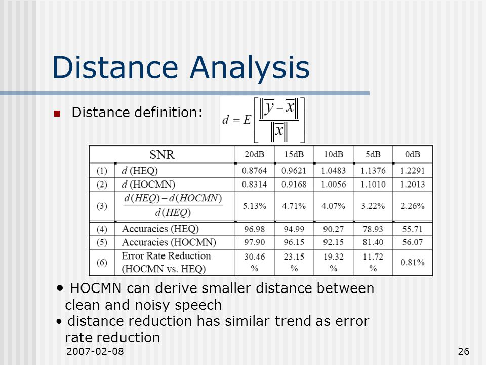 2007-02-0826 Distance Analysis Distance definition: HOCMN can derive smaller distance between clean and noisy speech distance reduction has similar trend as error rate reduction