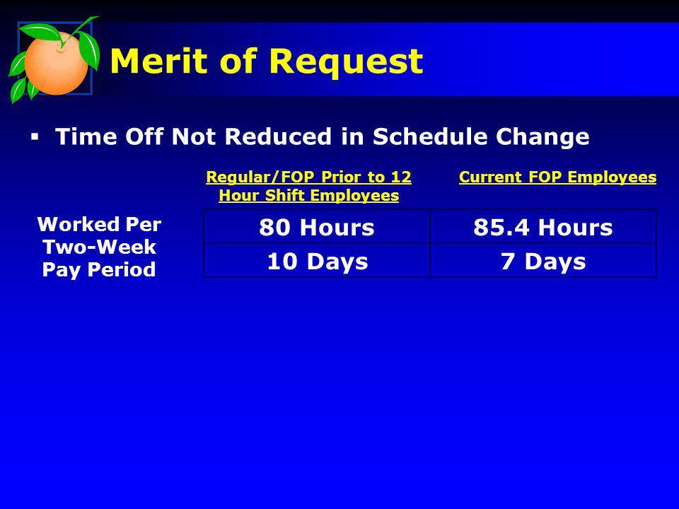 Merit of Request Current FOP EmployeesRegular/FOP Prior to 12 Hour Shift Employees Worked Per Two-Week Pay Period 80 Hours85.4 Hours 10 Days7 Days Time Off Not Reduced in Schedule Change