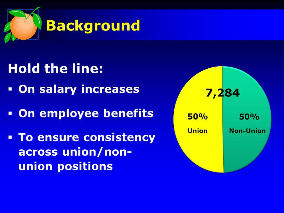 Background Hold the line: On salary increases On employee benefits To ensure consistency across union/non- union positions 7,284 UnionNon-Union