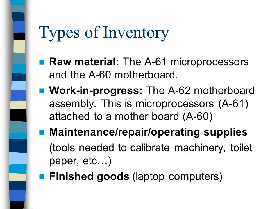 Types of Inventory Raw material: The A-61 microprocessors and the A-60 motherboard.
