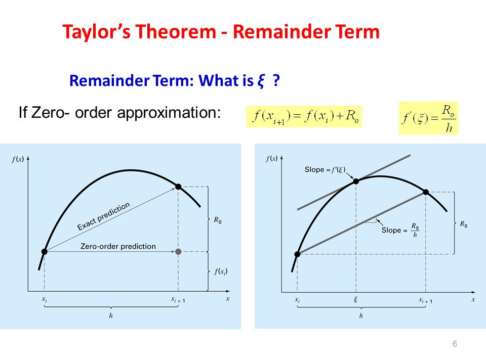 Taylors Theorem - Remainder Term Remainder Term: What is ξ ? 6 If Zero- order approximation: