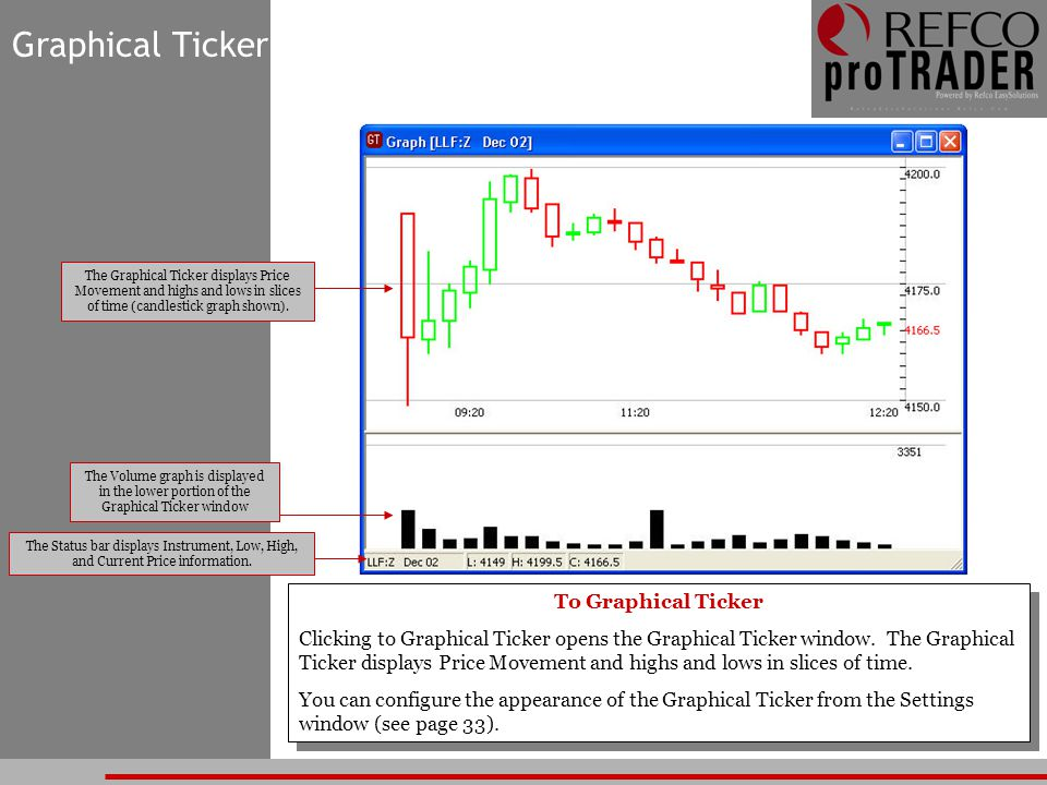 Graphical Ticker The Status bar displays Instrument, Low, High, and Current Price information. The Volume graph is displayed in the lower portion of t