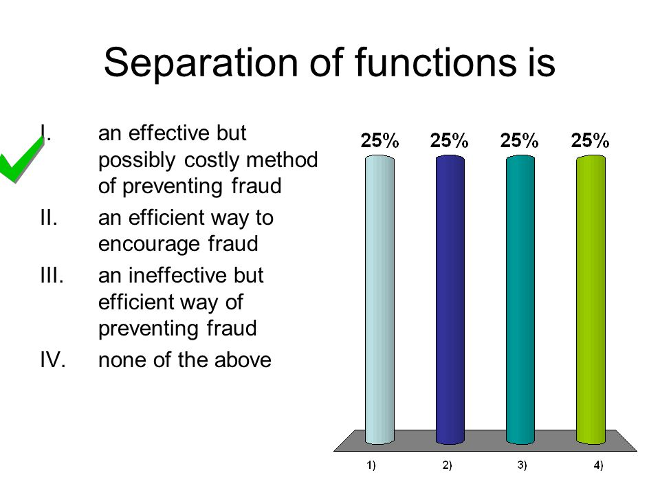 Separation of functions is I.an effective but possibly costly method of preventing fraud II.an efficient way to encourage fraud III.an ineffective but efficient way of preventing fraud IV.none of the above