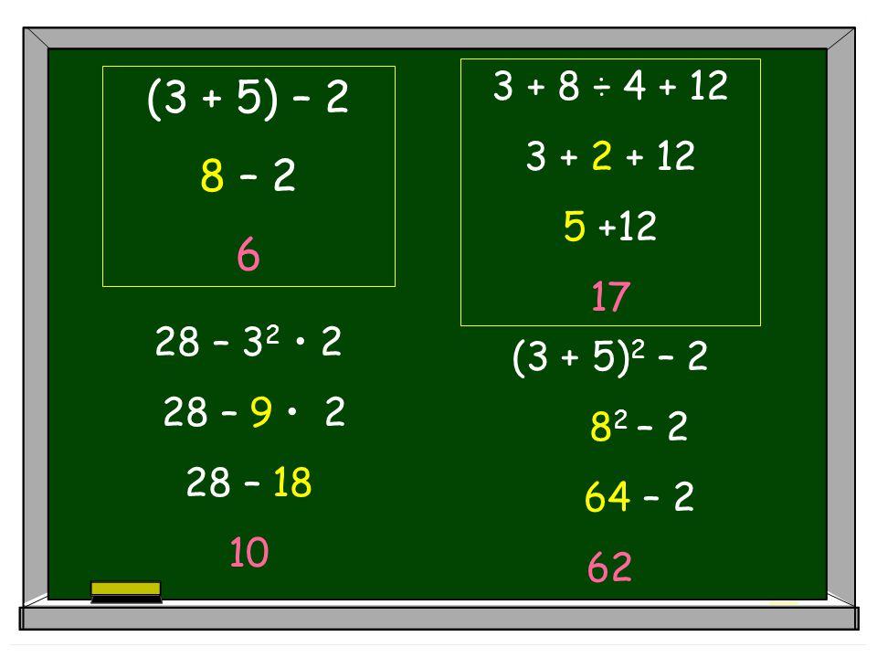 (3 + 5) 2 – 2 8 2 – 2 64 – 2 62 28 – 3 2 2 28 – 9 2 28 – 18 10 3 + 8 ÷ 4 + 12 3 + 2 + 12 5 +12 17 (3 + 5) – 2 8 – 2 6