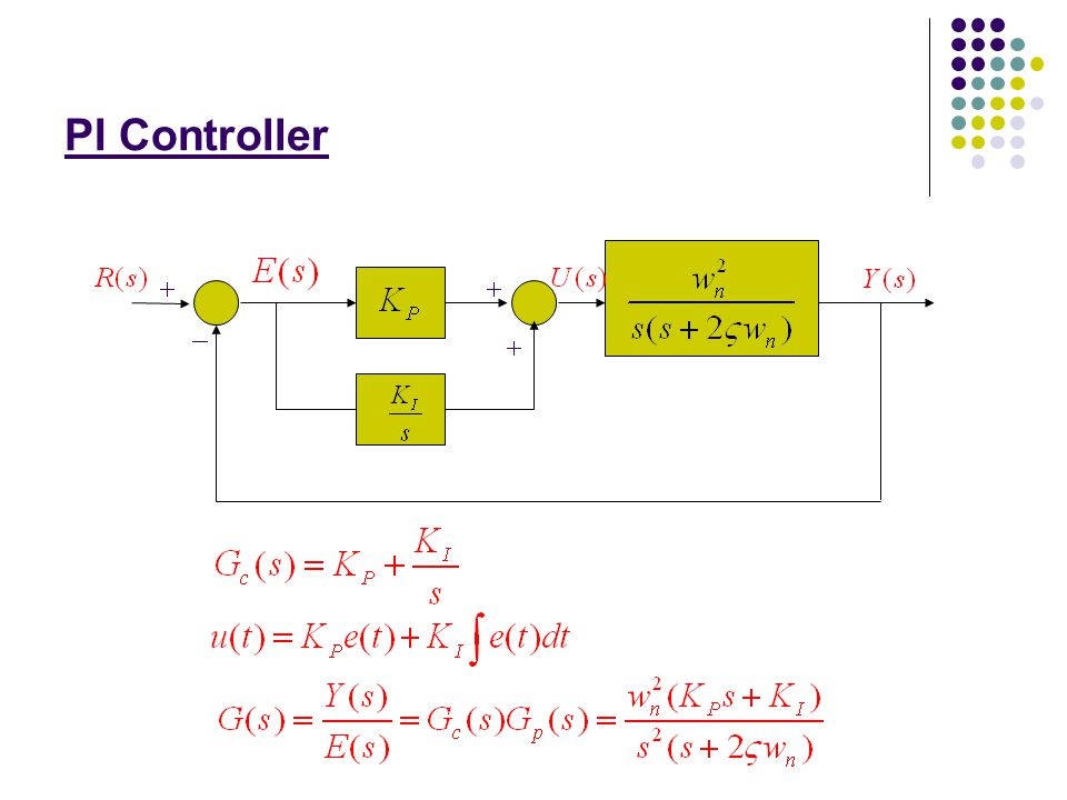 Solution of PD Controller clear; x1=0;x2=0;dt=0.01;r=1;step=2000; kp=36;kd=6;pe=r-x1; for k=1:step t(k)=k*dt; e=r-x1; de=(e-pe)/dt; u=kp*e+kd*de; x1=x2*dt+x1; x2=(u-4*x2)*dt+x2; pos(k)=x1;vel(k)=x2;pe=e; end
