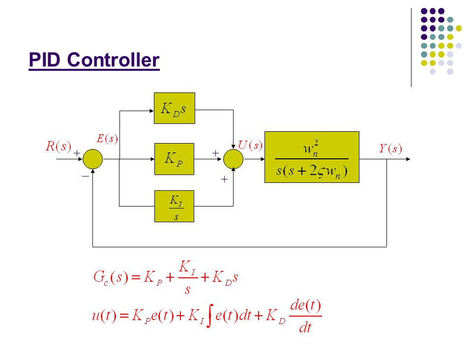 Program of PID Controller clear; x1=0;x2=0;dt=0.01;r=1;step=2000; kp=1;kd=6;ki=0.1;pe=r-x1;ie=(r-x1)*dt; for k=1:step t(k)=k*dt; e=r-x1; de=(e-pe)/dt; ie=ie+e*dt; u=kp*e+kd*de+ki*ie; x1=x2*dt+x1; x2=(u-2*x2-8*x1)*dt+x2; pos(k)=x1;vel(k)=x2;pe=e; end