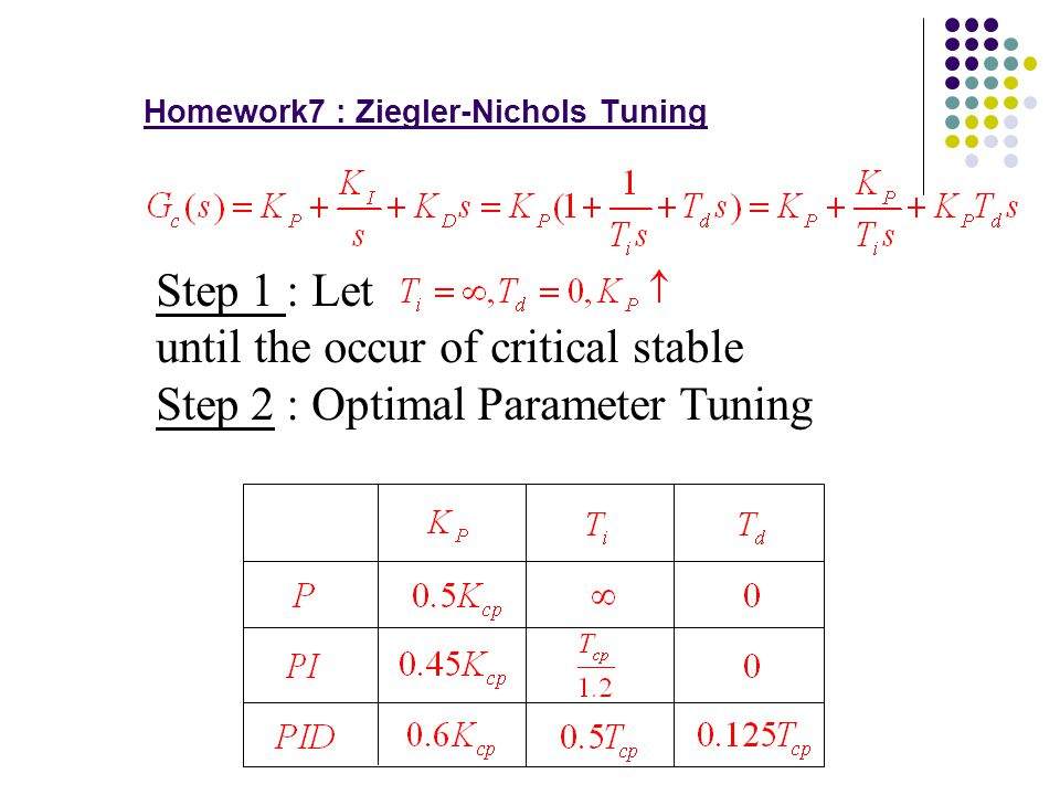 Homework6, PID,