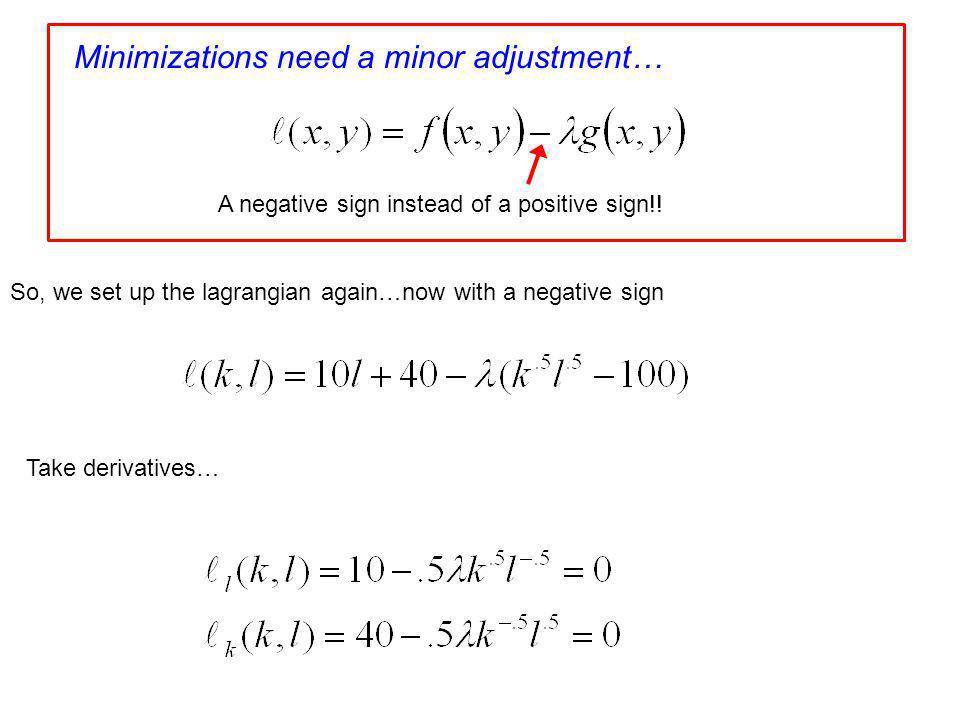 Minimizations need a minor adjustment… A negative sign instead of a positive sign!.