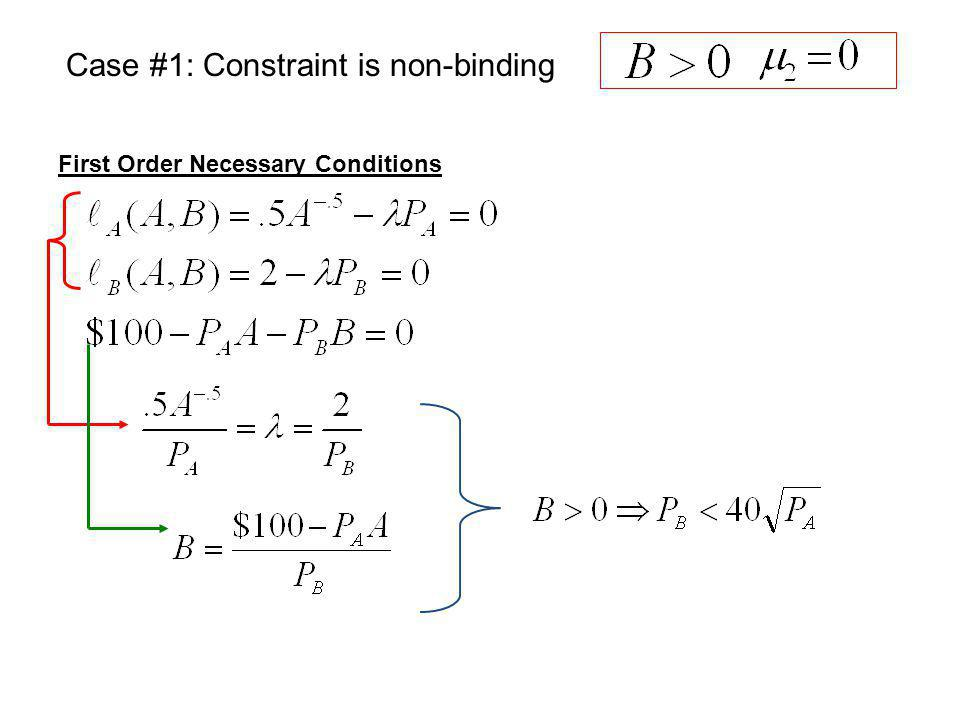 Case #1: Constraint is non-binding First Order Necessary Conditions