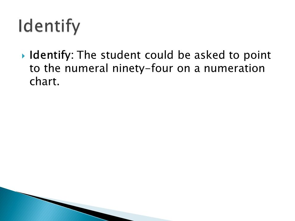 Identify: The student could be asked to point to the numeral ninety-four on a numeration chart.