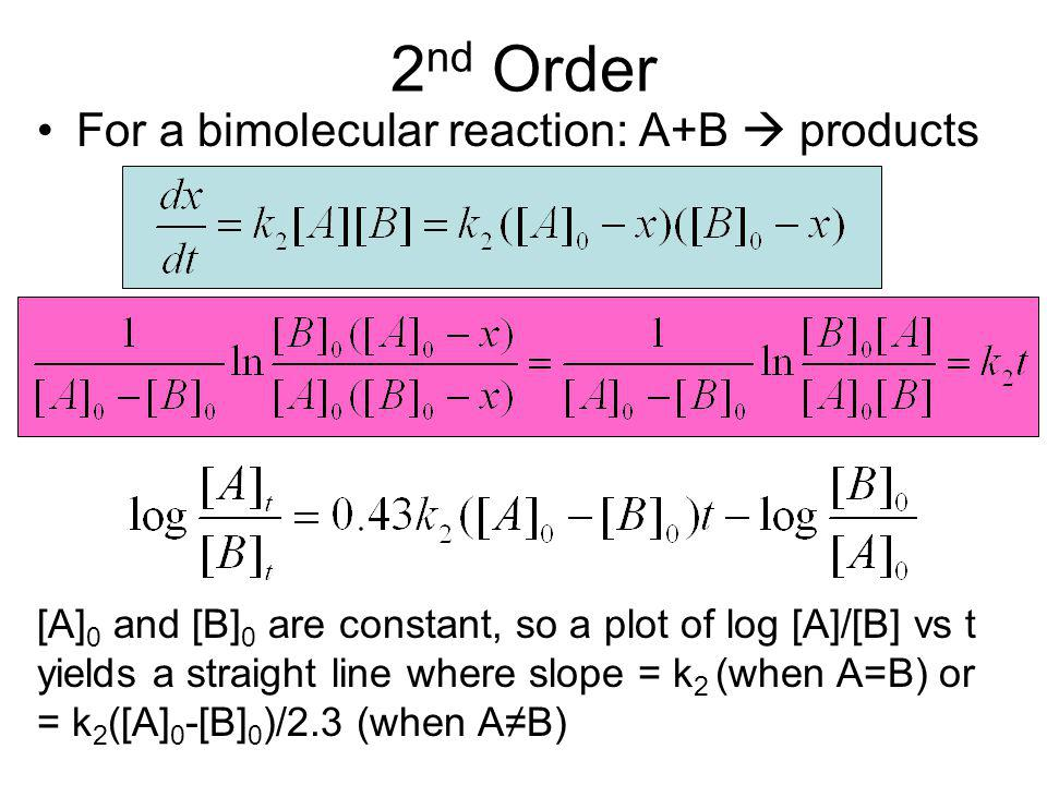 2 nd Order For a bimolecular reaction: A+B products [A] 0 and [B] 0 are constant, so a plot of log [A]/[B] vs t yields a straight line where slope = k