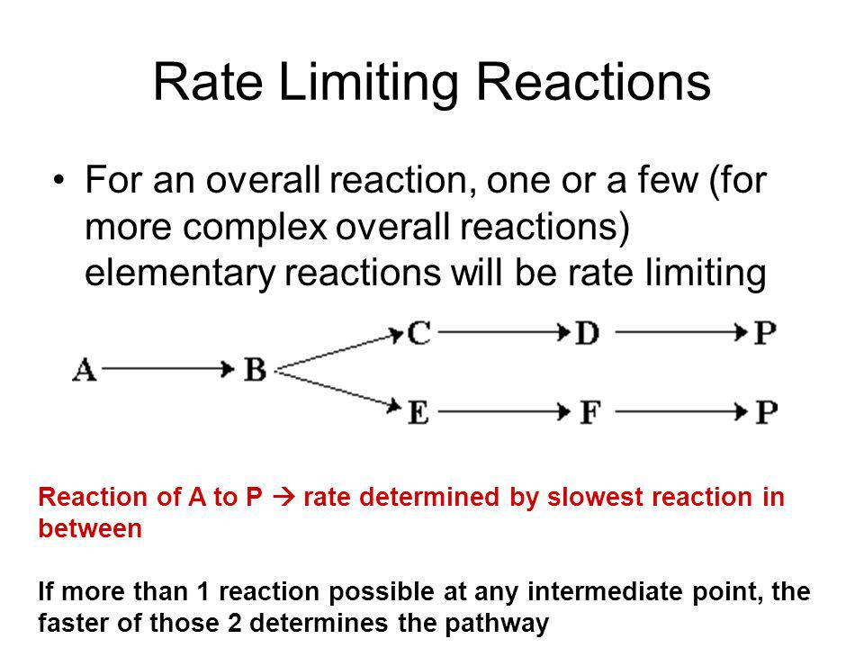 Rate Limiting Reactions For an overall reaction, one or a few (for more complex overall reactions) elementary reactions will be rate limiting Reaction
