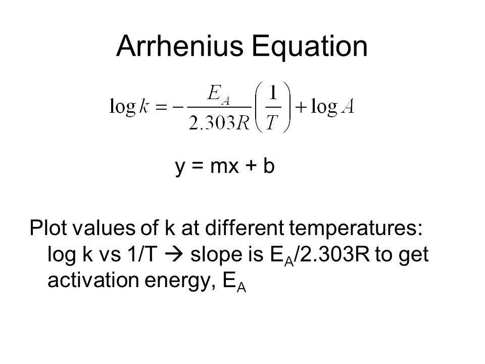 Arrhenius Equation y = mx + b Plot values of k at different temperatures: log k vs 1/T slope is E A /2.303R to get activation energy, E A