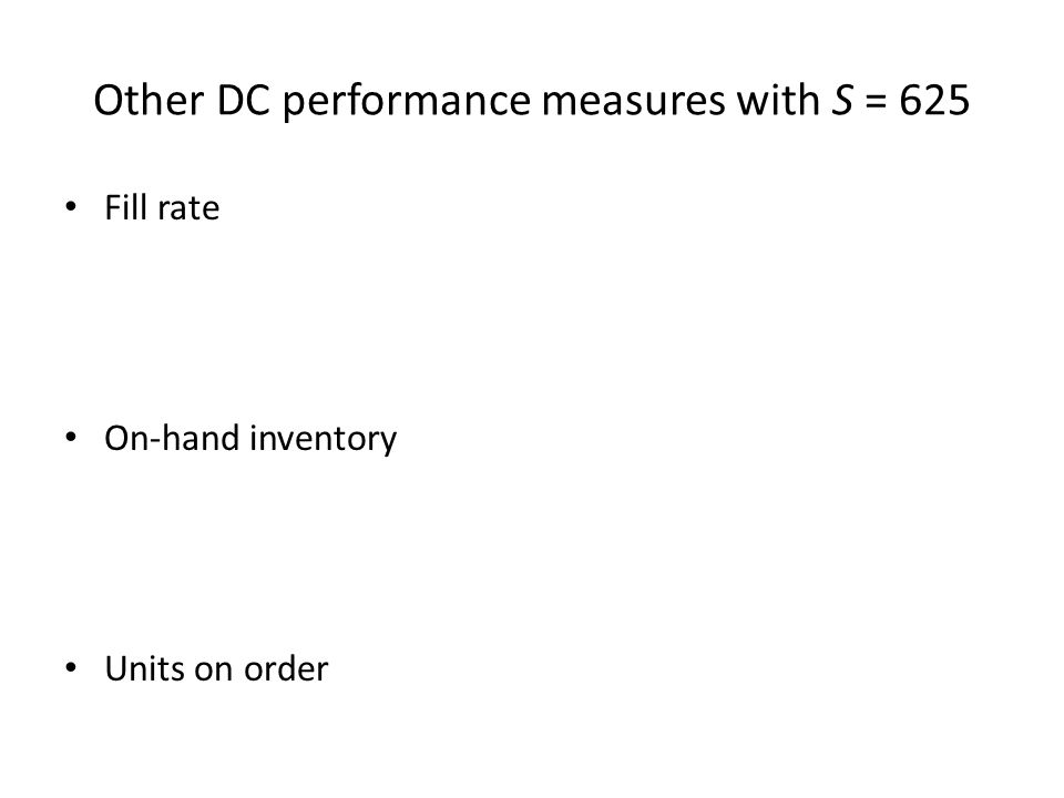 Other DC performance measures with S = 625 Fill rate On-hand inventory Units on order