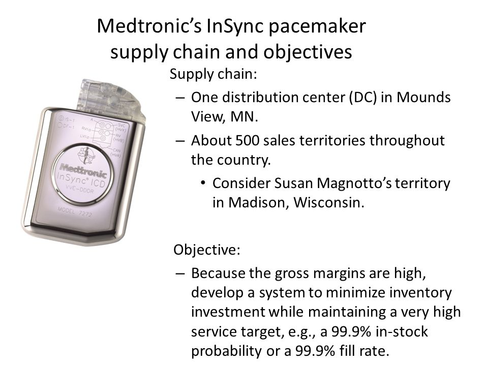 Medtronics InSync pacemaker supply chain and objectives Supply chain: – One distribution center (DC) in Mounds View, MN. – About 500 sales territories