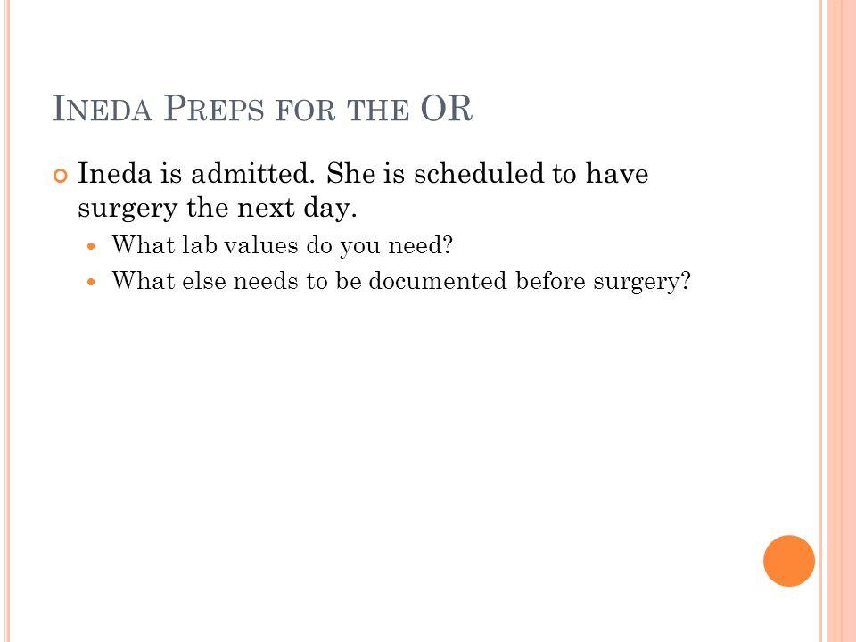 S URGERY P RE -O P N OTE Pre-op Dx: femoral hernia Procedure planned: Lotheissen-McVay femoral hernia repair Labs: CBC, Chem 7, PT/PTT, UA CXR: deferred EKG: normal 3 months ago Blood: type/screen, type/cross Orders: 1.NPO 2.