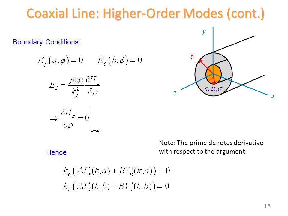 z y x b a 16 Boundary Conditions: Hence Note: The prime denotes derivative with respect to the argument. Coaxial Line: Higher-Order Modes (cont.)