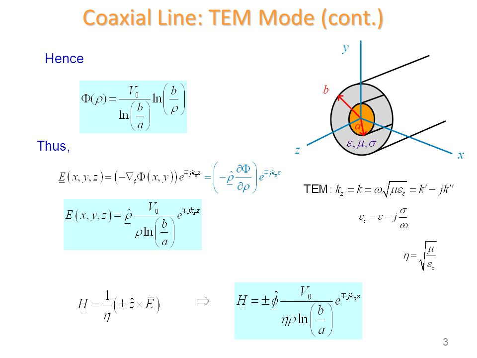 Thus, Coaxial Line: TEM Mode (cont.) Hence z y x b a 3