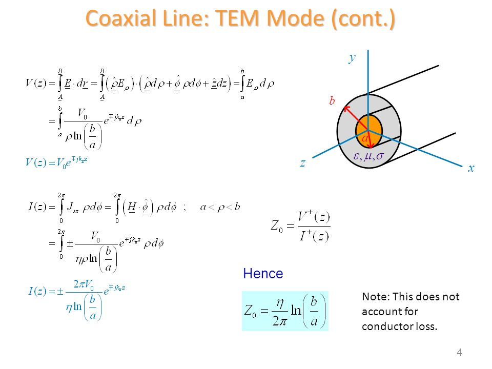 Coaxial Line: TEM Mode (cont.) z y x b a Hence Note: This does not account for conductor loss. 4