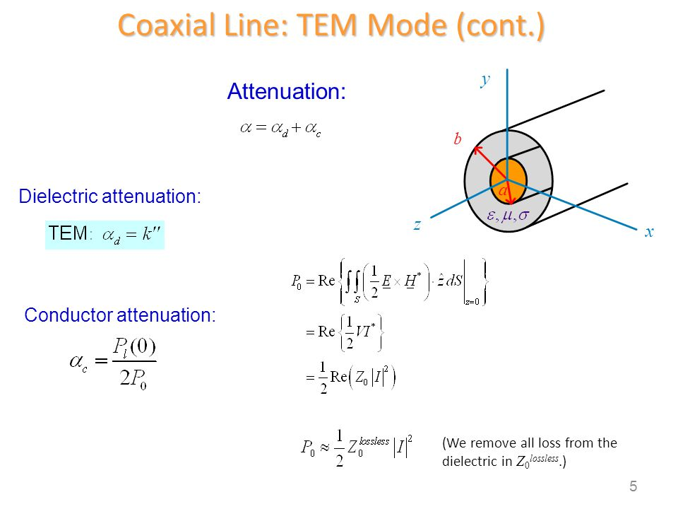 Coaxial Line: TEM Mode (cont.) z y x b a Attenuation: Dielectric attenuation: Conductor attenuation: 5 (We remove all loss from the dielectric in Z 0