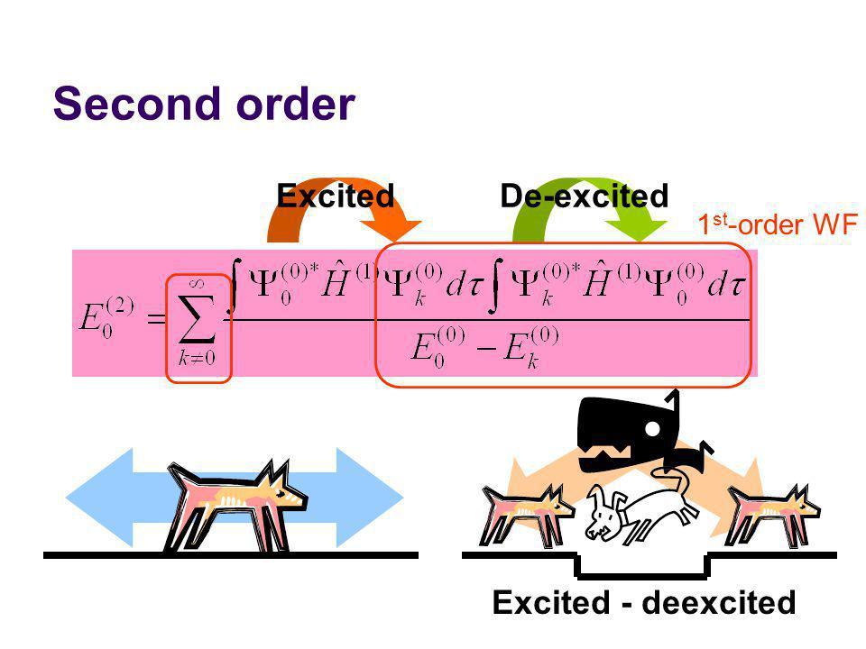 Second order De-excitedExcited 1 st -order WF Excited - deexcited