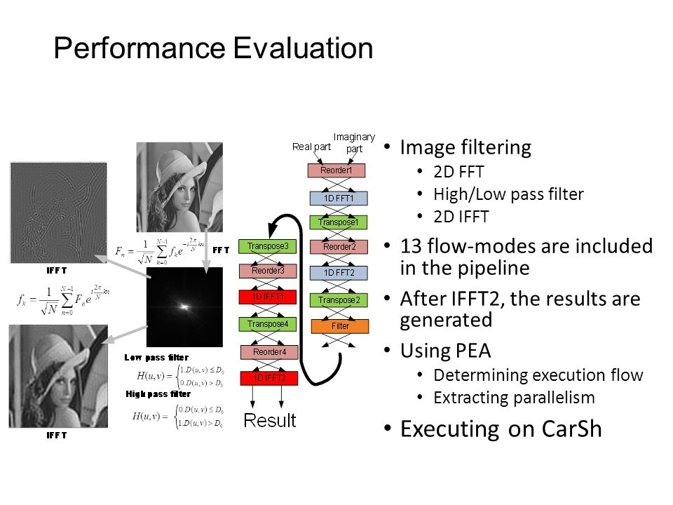 Performance Evaluation Image filtering 2D FFT High/Low pass filter 2D IFFT 13 flow-modes are included in the pipeline After IFFT2, the results are gen