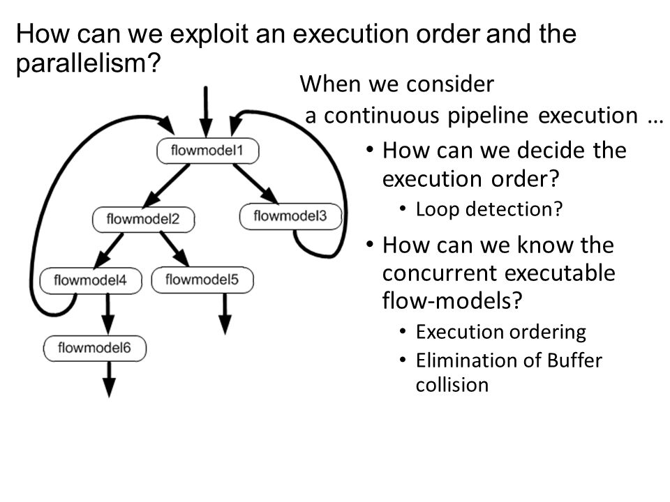 How can we exploit an execution order and the parallelism? How can we decide the execution order? Loop detection? How can we know the concurrent execu