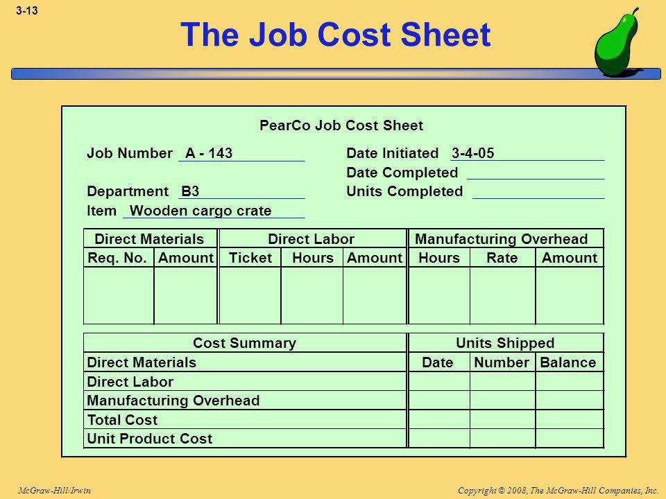 Copyright © 2008, The McGraw-Hill Companies, Inc.McGraw-Hill/Irwin 3-13 PearCo Job Cost Sheet Job Number A - 143Date Initiated 3-4-05 Date Completed Department B3Units Completed Item Wooden cargo crate Direct MaterialsDirect LaborManufacturing Overhead Req.