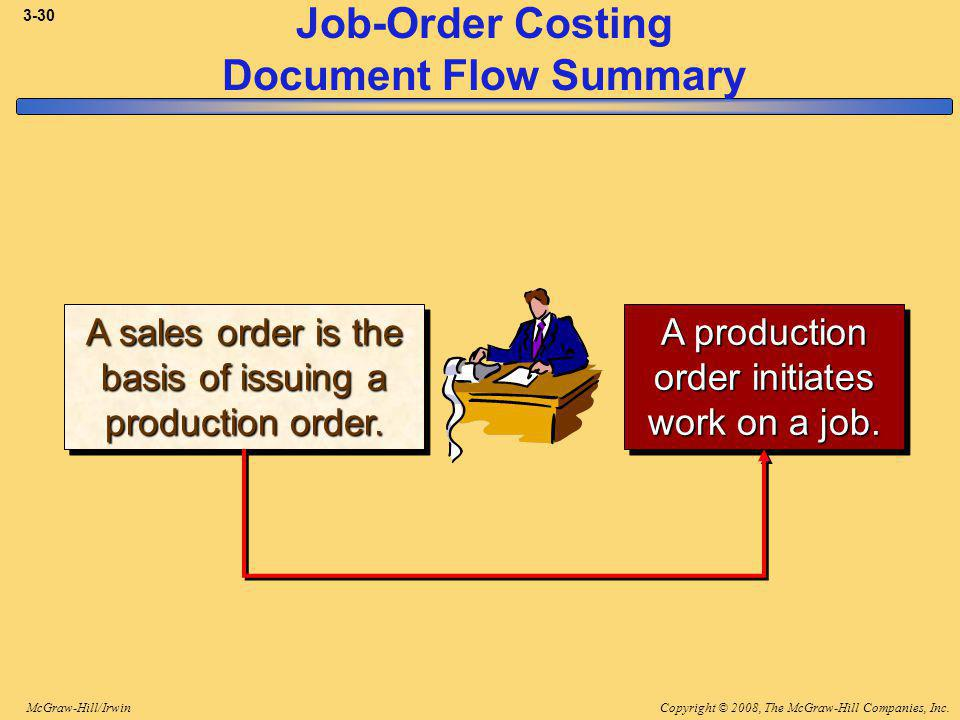 Copyright © 2008, The McGraw-Hill Companies, Inc.McGraw-Hill/Irwin 3-30 Job-Order Costing Document Flow Summary A sales order is the basis of issuing a production order.