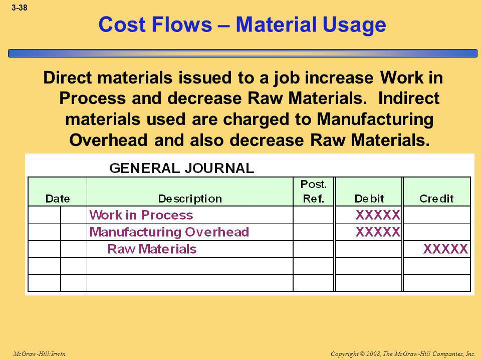 Copyright © 2008, The McGraw-Hill Companies, Inc.McGraw-Hill/Irwin 3-38 Cost Flows – Material Usage Direct materials issued to a job increase Work in Process and decrease Raw Materials.