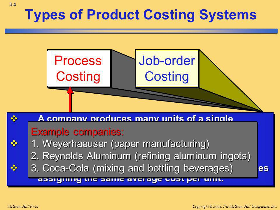 Copyright © 2008, The McGraw-Hill Companies, Inc.McGraw-Hill/Irwin 3-5 Types of Product Costing Systems Process Costing Job-order Costing Many different products are produced each period.