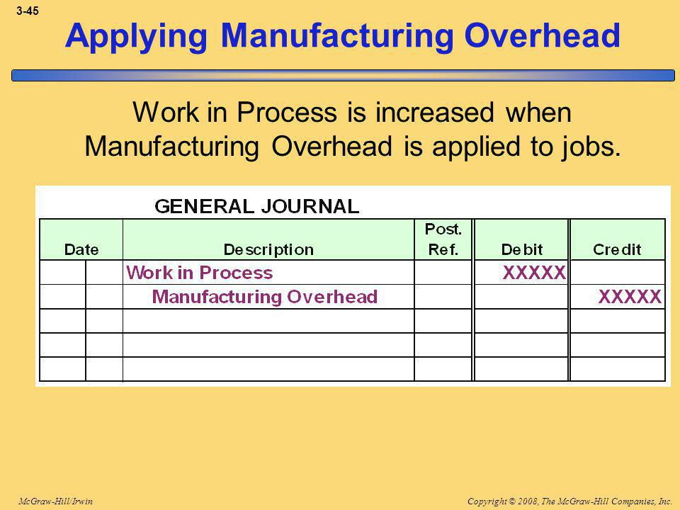 Copyright © 2008, The McGraw-Hill Companies, Inc.McGraw-Hill/Irwin 3-45 Applying Manufacturing Overhead Work in Process is increased when Manufacturing Overhead is applied to jobs.