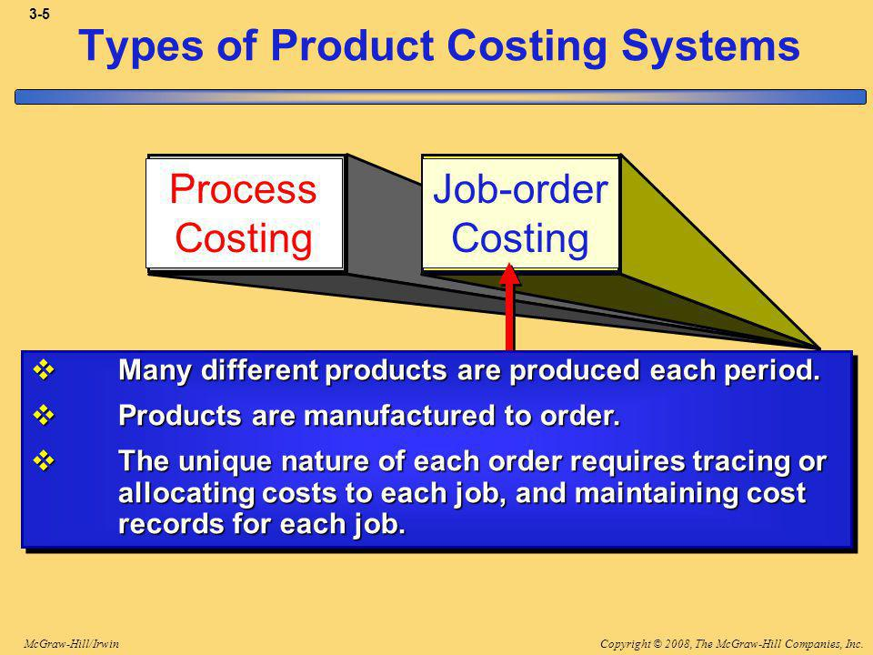 Copyright © 2008, The McGraw-Hill Companies, Inc.McGraw-Hill/Irwin 3-16 Measuring Direct Labor Costs
