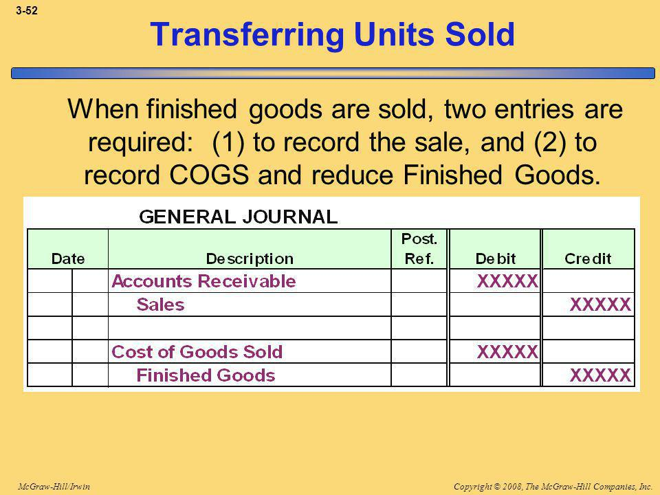Copyright © 2008, The McGraw-Hill Companies, Inc.McGraw-Hill/Irwin 3-52 Transferring Units Sold When finished goods are sold, two entries are required: (1) to record the sale, and (2) to record COGS and reduce Finished Goods.