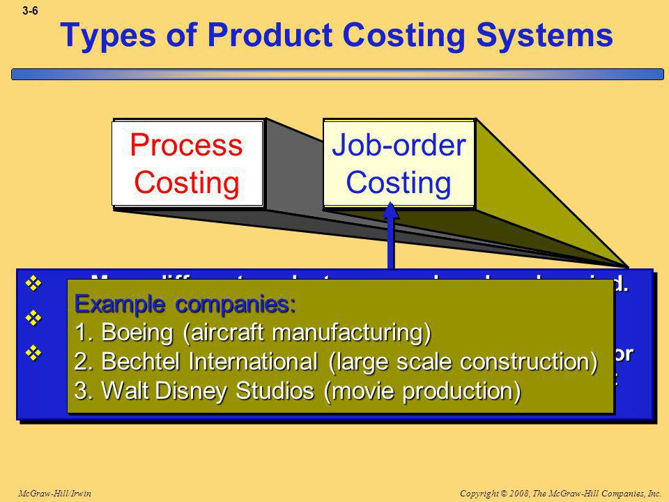 Copyright © 2008, The McGraw-Hill Companies, Inc.McGraw-Hill/Irwin 3-6 Types of Product Costing Systems Process Costing Job-order Costing Many different products are produced each period.