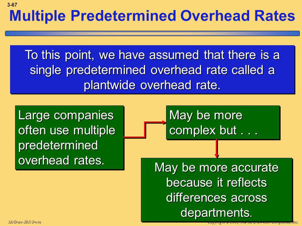 Copyright © 2008, The McGraw-Hill Companies, Inc.McGraw-Hill/Irwin 3-67 Multiple Predetermined Overhead Rates To this point, we have assumed that there is a single predetermined overhead rate called a plantwide overhead rate.