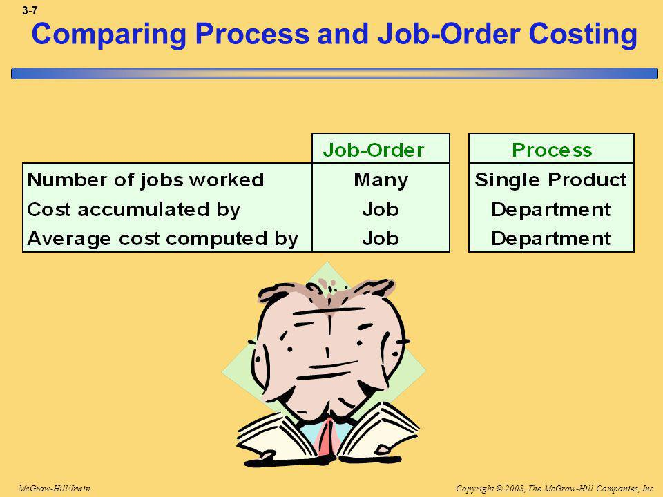 Copyright © 2008, The McGraw-Hill Companies, Inc.McGraw-Hill/Irwin 3-7 Comparing Process and Job-Order Costing