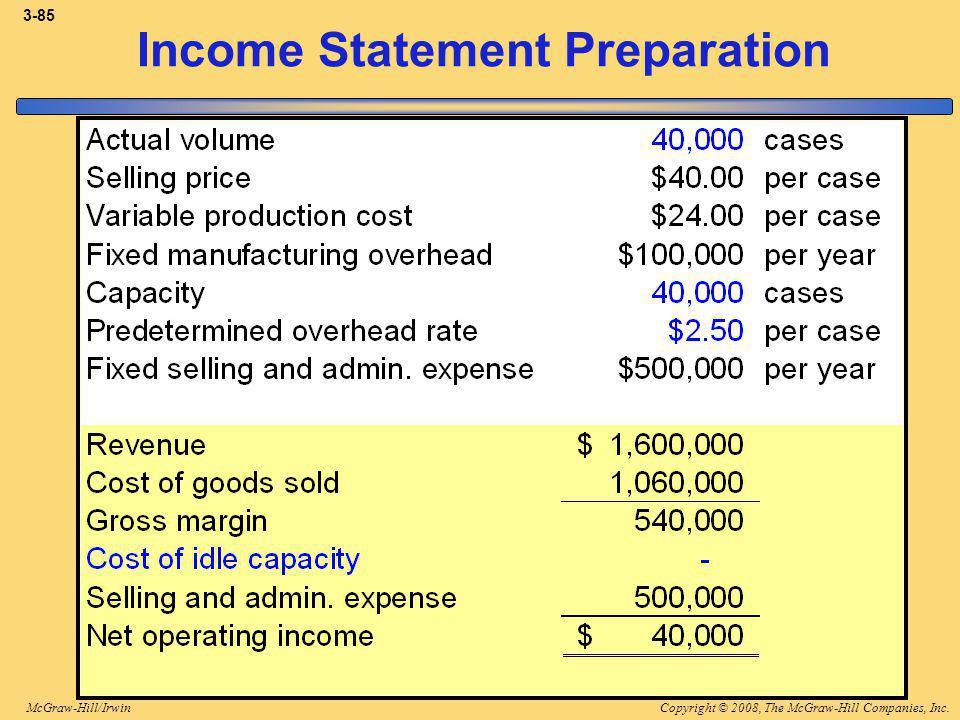 Copyright © 2008, The McGraw-Hill Companies, Inc.McGraw-Hill/Irwin 3-85 Income Statement Preparation
